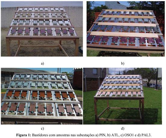 Ensaio de potencial de corrosão concreto